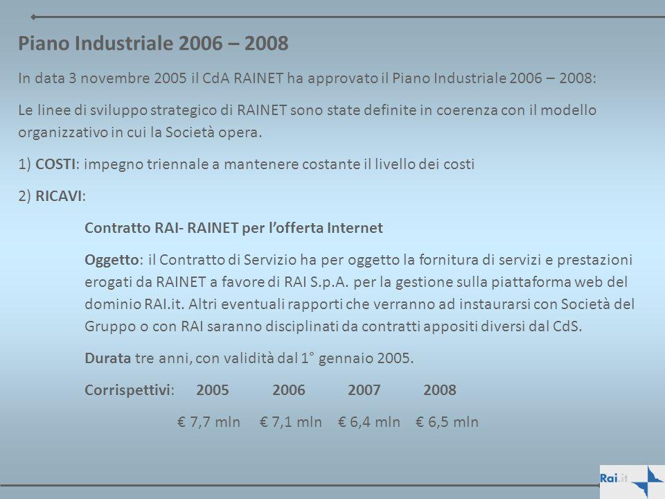 Piano Industriale 2006 – 2008 In data 3 novembre 2005 il CdA RAINET ha approvato il Piano Industriale 2006 – 2008: