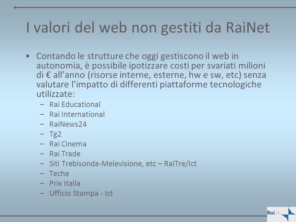 I valori del web non gestiti da RaiNet