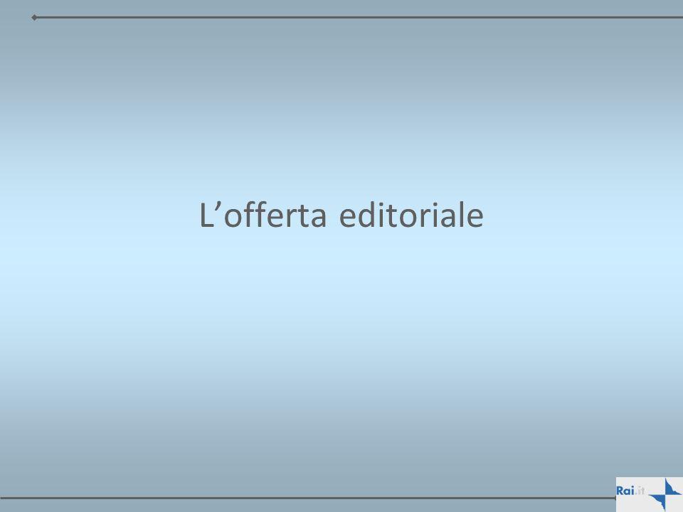 L'offerta editoriale