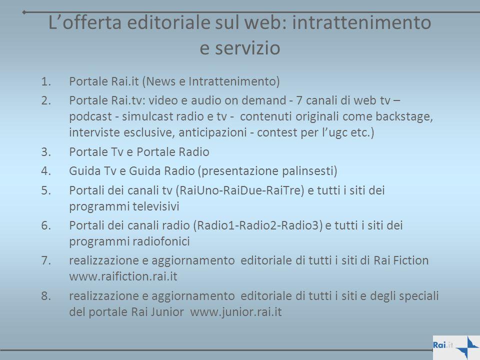 L'offerta editoriale sul web: intrattenimento e servizio