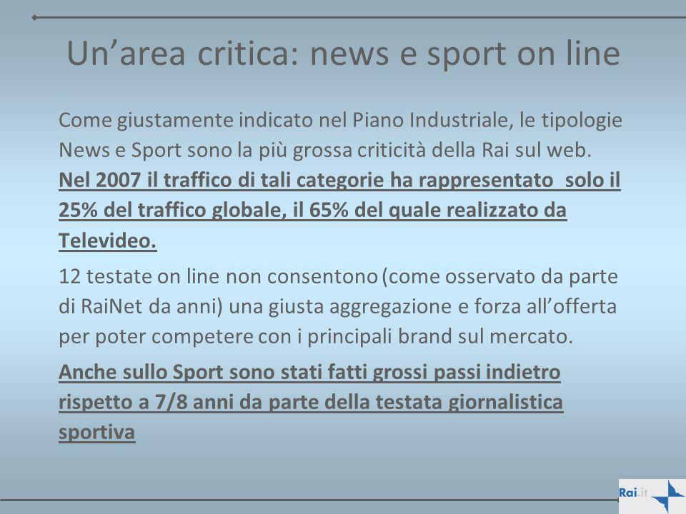 Un'area critica: news e sport on line