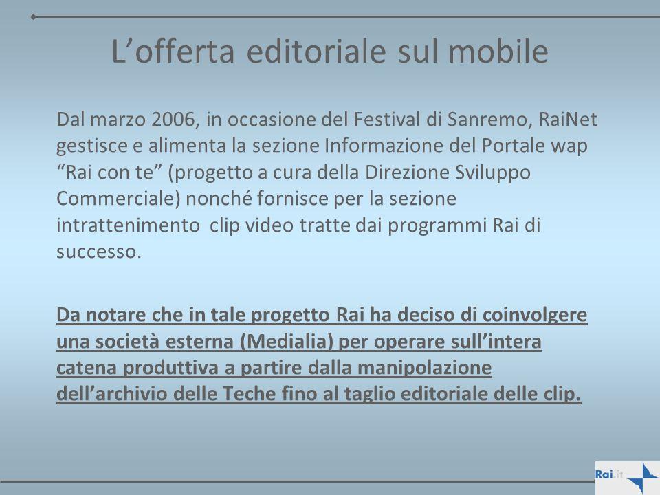 L'offerta editoriale sul mobile