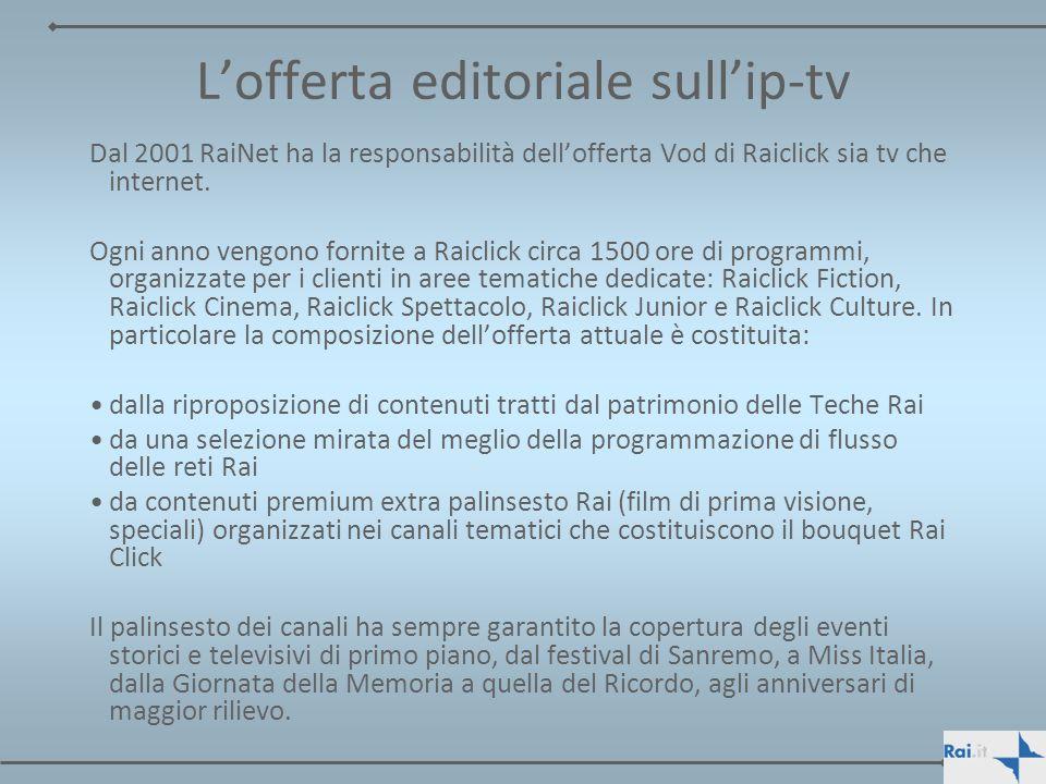 L'offerta editoriale sull'ip-tv