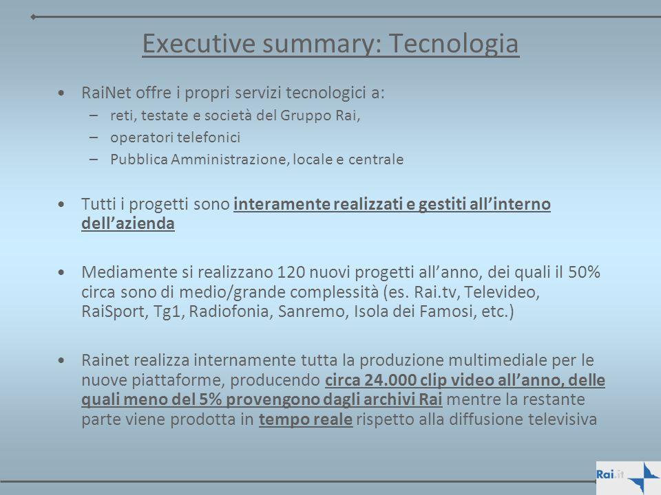 Executive summary: Tecnologia