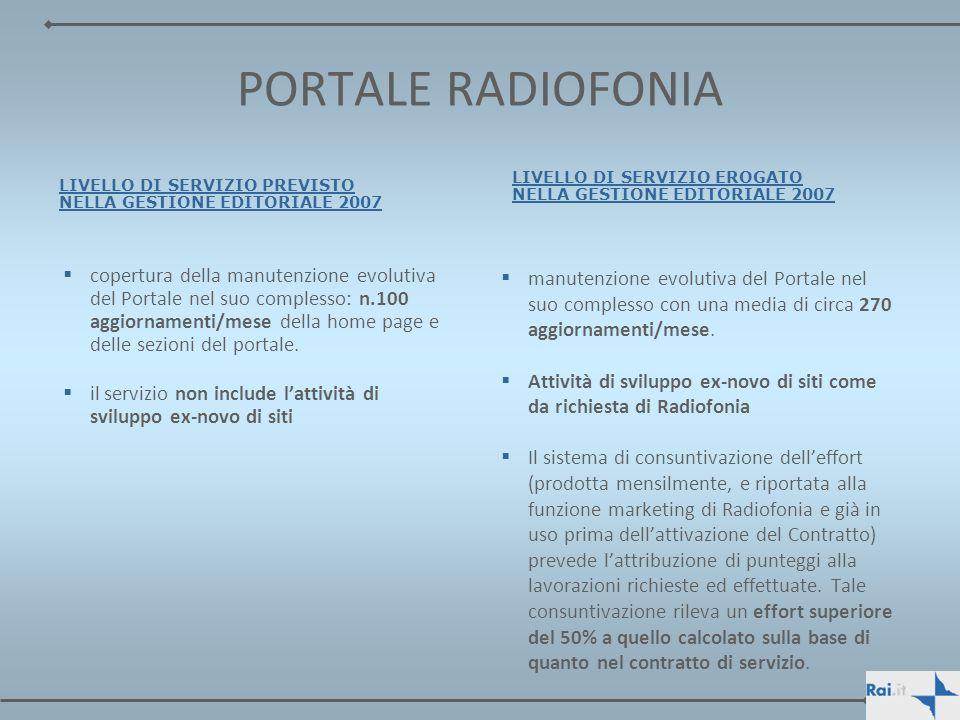 PORTALE RADIOFONIA LIVELLO DI SERVIZIO PREVISTO NELLA GESTIONE EDITORIALE 2007. LIVELLO DI SERVIZIO EROGATO NELLA GESTIONE EDITORIALE 2007.
