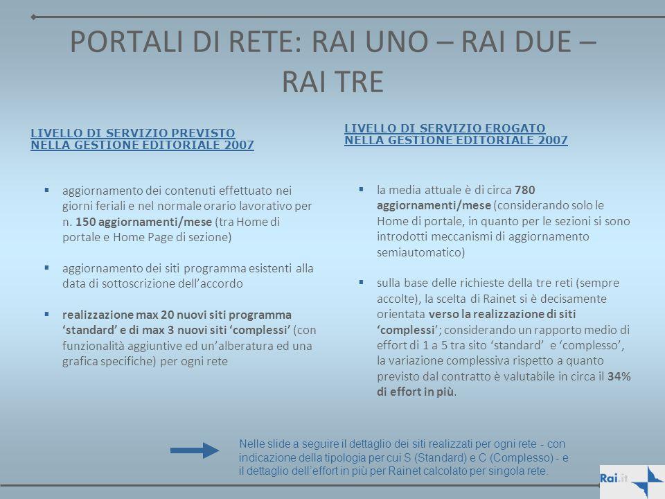 PORTALI DI RETE: RAI UNO – RAI DUE – RAI TRE