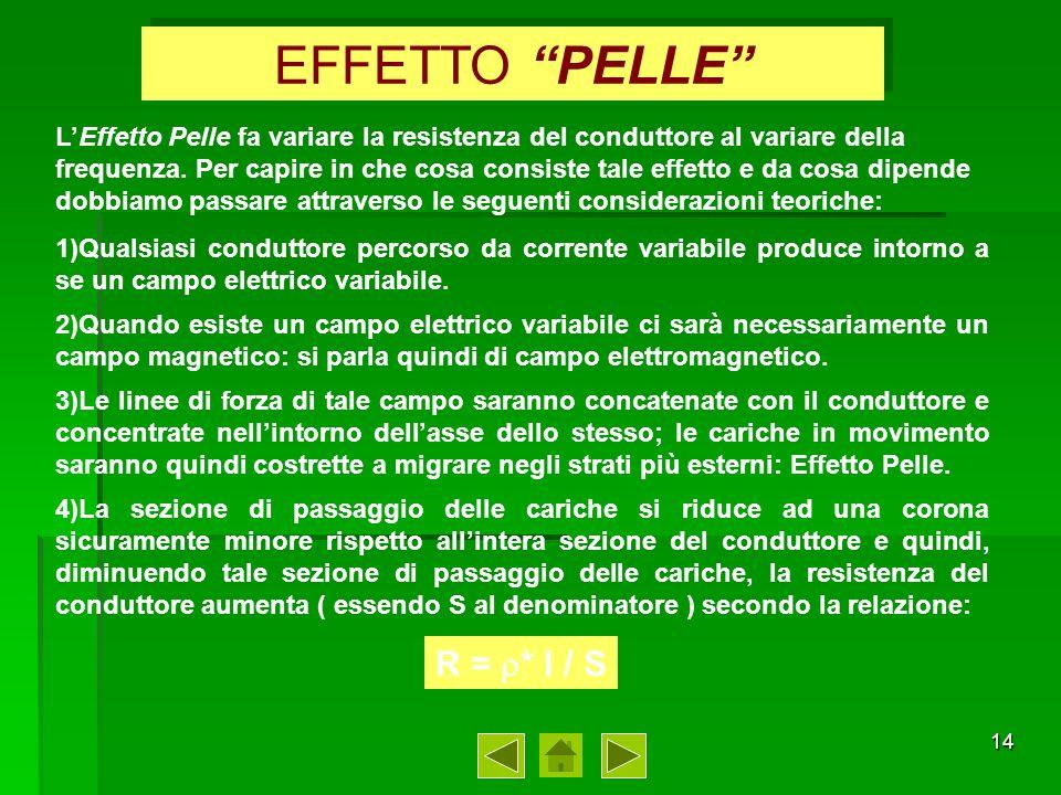 EFFETTO PELLE R = * l / S