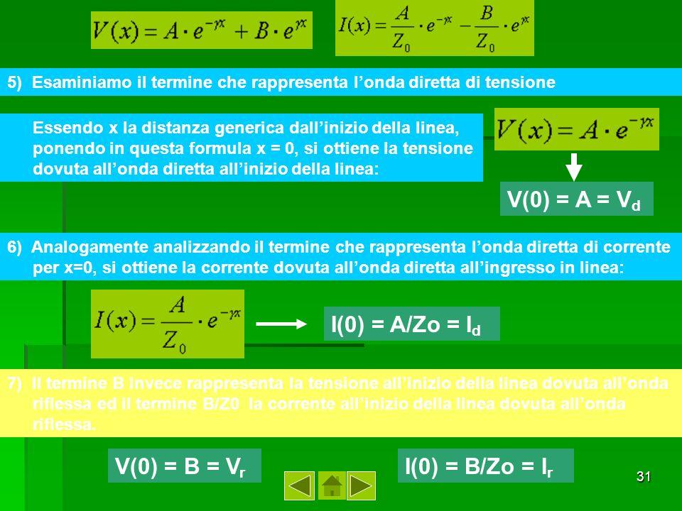 V(0) = A = Vd I(0) = A/Zo = Id V(0) = B = Vr I(0) = B/Zo = Ir
