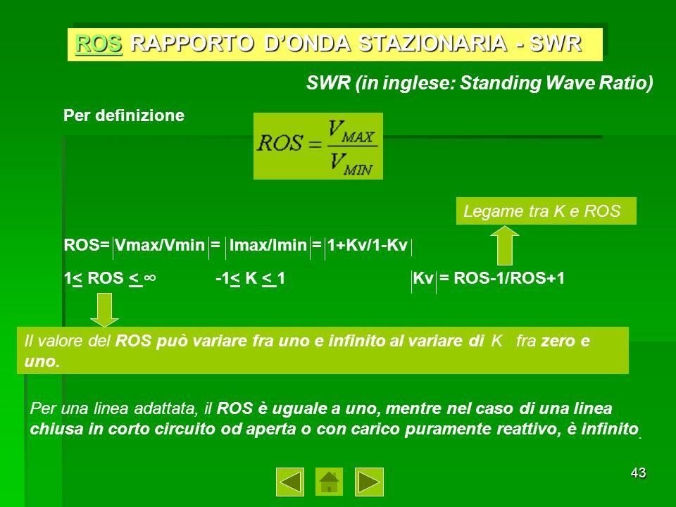ROS RAPPORTO D'ONDA STAZIONARIA - SWR