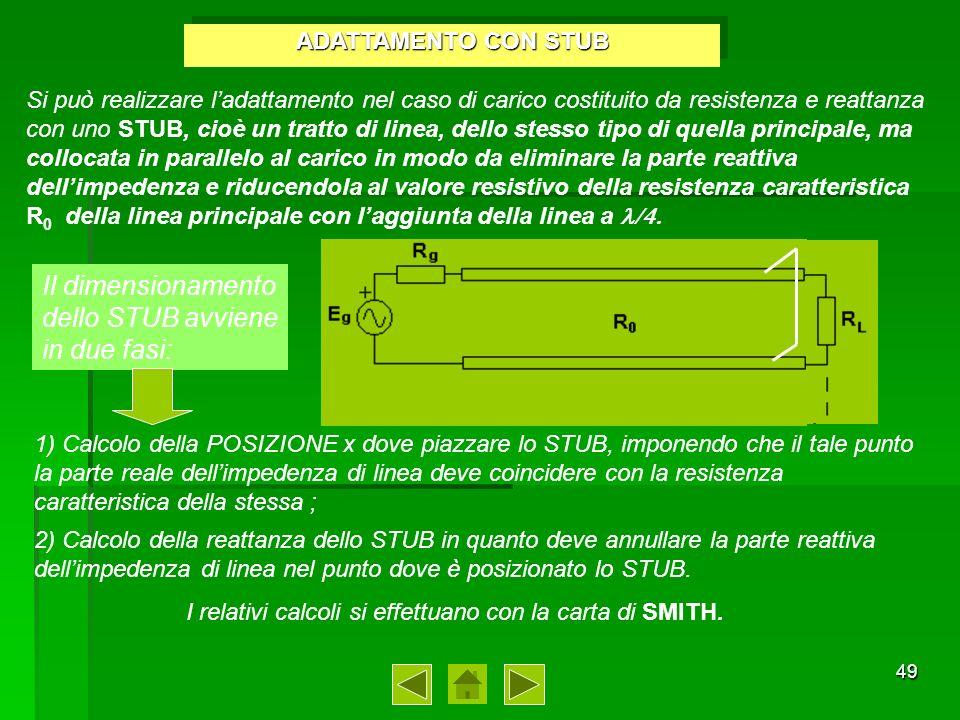 Il dimensionamento dello STUB avviene in due fasi:
