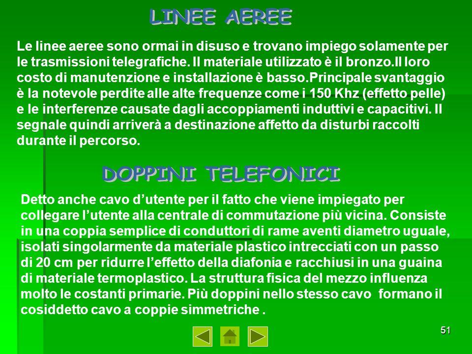 LINEE AEREE DOPPINI TELEFONICI