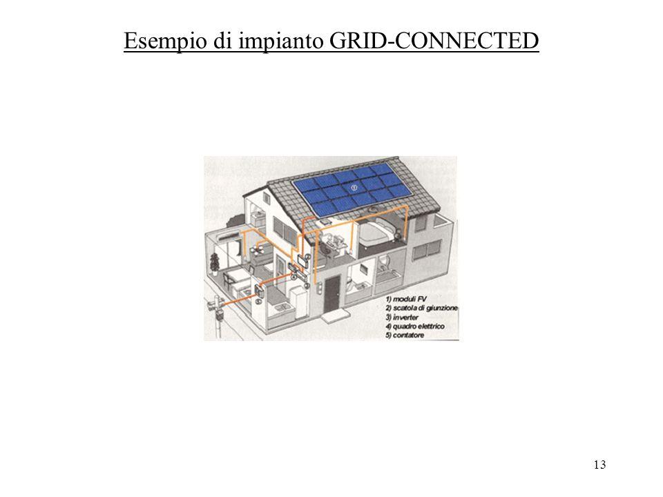 Esempio di impianto GRID-CONNECTED