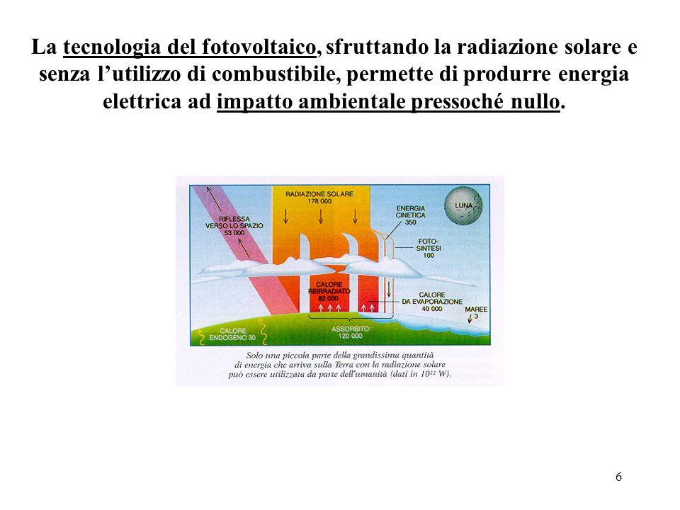 La tecnologia del fotovoltaico, sfruttando la radiazione solare e senza l'utilizzo di combustibile, permette di produrre energia elettrica ad impatto ambientale pressoché nullo.