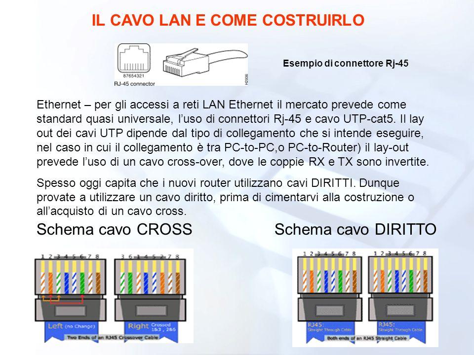 IL CAVO LAN E COME COSTRUIRLO Esempio di connettore Rj-45