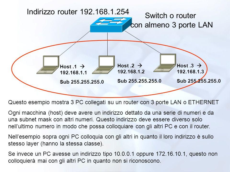 Indirizzo router 192.168.1.254 Switch o router con almeno 3 porte LAN
