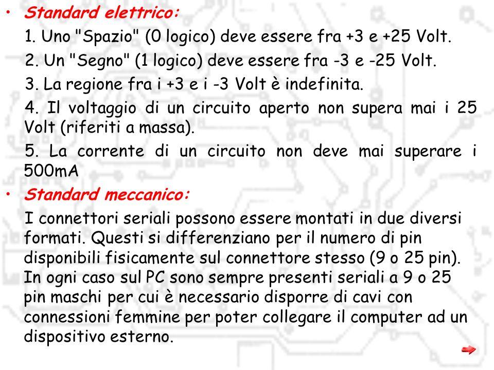 Standard elettrico: 1. Uno Spazio (0 logico) deve essere fra +3 e +25 Volt. 2. Un Segno (1 logico) deve essere fra -3 e -25 Volt.