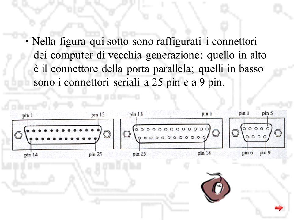 Nella figura qui sotto sono raffigurati i connettori dei computer di vecchia generazione: quello in alto è il connettore della porta parallela; quelli in basso sono i connettori seriali a 25 pin e a 9 pin.