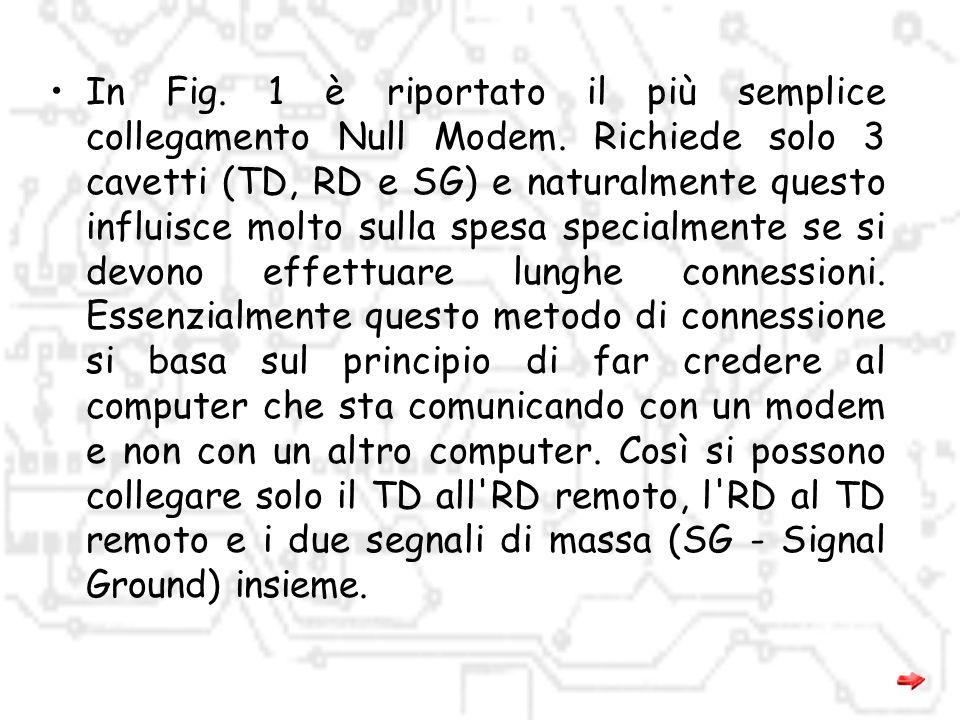 In Fig. 1 è riportato il più semplice collegamento Null Modem