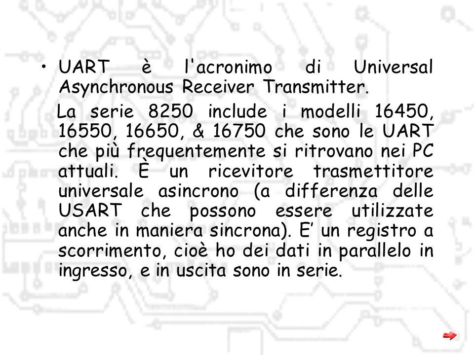 UART è l acronimo di Universal Asynchronous Receiver Transmitter.