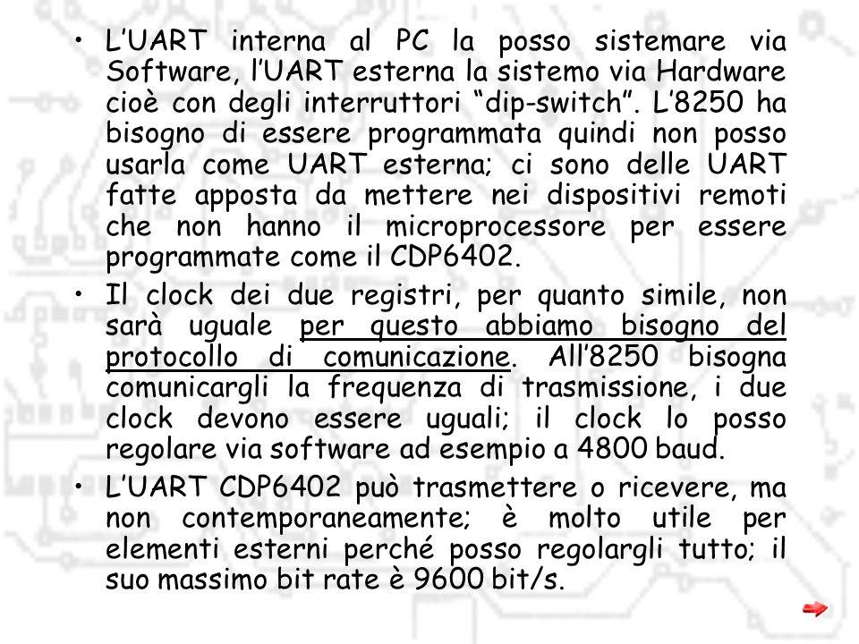 L'UART interna al PC la posso sistemare via Software, l'UART esterna la sistemo via Hardware cioè con degli interruttori dip-switch . L'8250 ha bisogno di essere programmata quindi non posso usarla come UART esterna; ci sono delle UART fatte apposta da mettere nei dispositivi remoti che non hanno il microprocessore per essere programmate come il CDP6402.