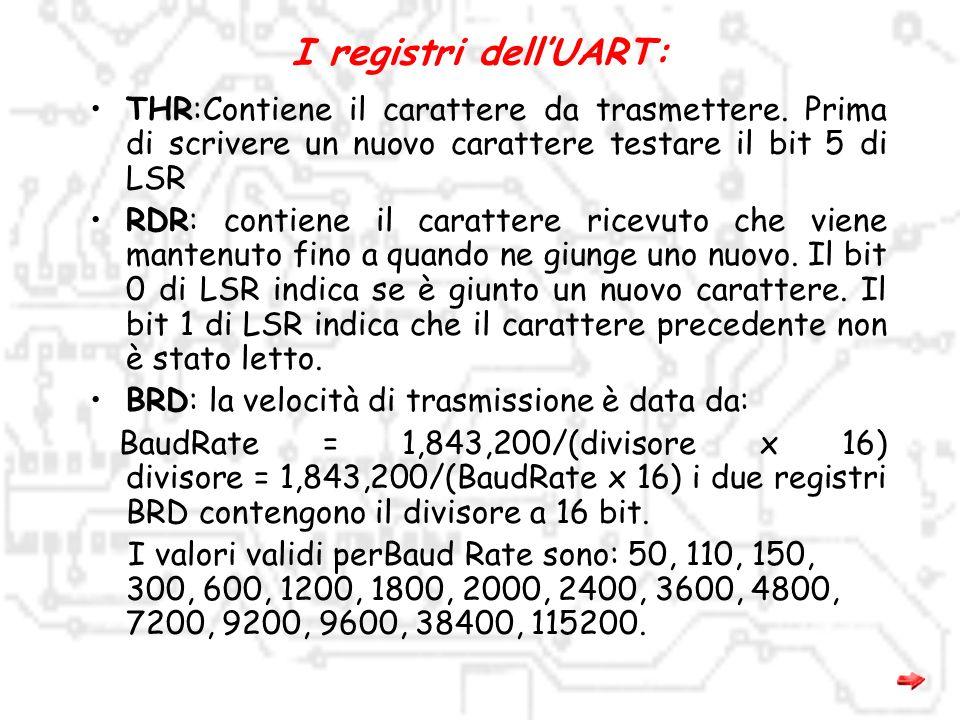 I registri dell'UART: THR:Contiene il carattere da trasmettere. Prima di scrivere un nuovo carattere testare il bit 5 di LSR.