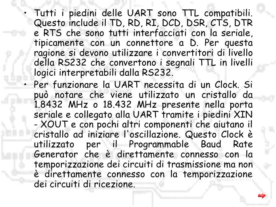 Tutti i piedini delle UART sono TTL compatibili