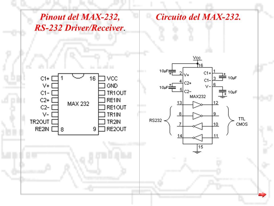 Pinout del MAX-232, Circuito del MAX-232.