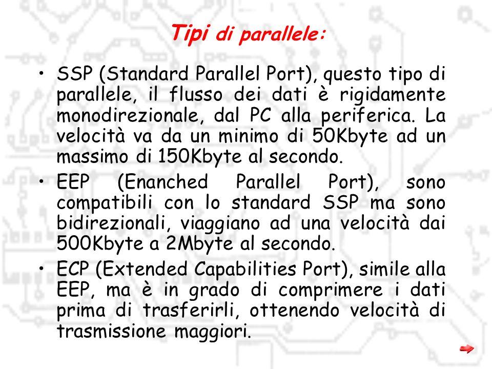 Tipi di parallele:
