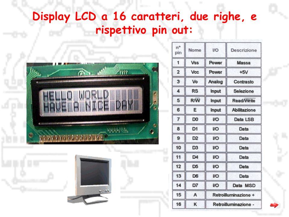 Display LCD a 16 caratteri, due righe, e rispettivo pin out:
