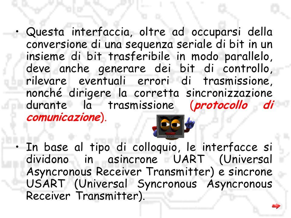 Questa interfaccia, oltre ad occuparsi della conversione di una sequenza seriale di bit in un insieme di bit trasferibile in modo parallelo, deve anche generare dei bit di controllo, rilevare eventuali errori di trasmissione, nonché dirigere la corretta sincronizzazione durante la trasmissione (protocollo di comunicazione).