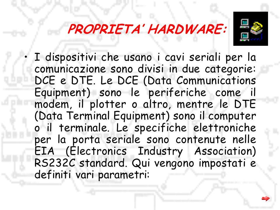 PROPRIETA' HARDWARE: