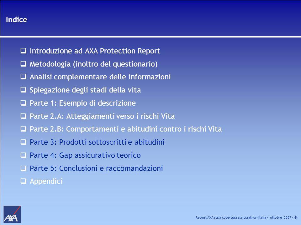 Indice Introduzione ad AXA Protection Report. Metodologia (inoltro del questionario) Analisi complementare delle informazioni.