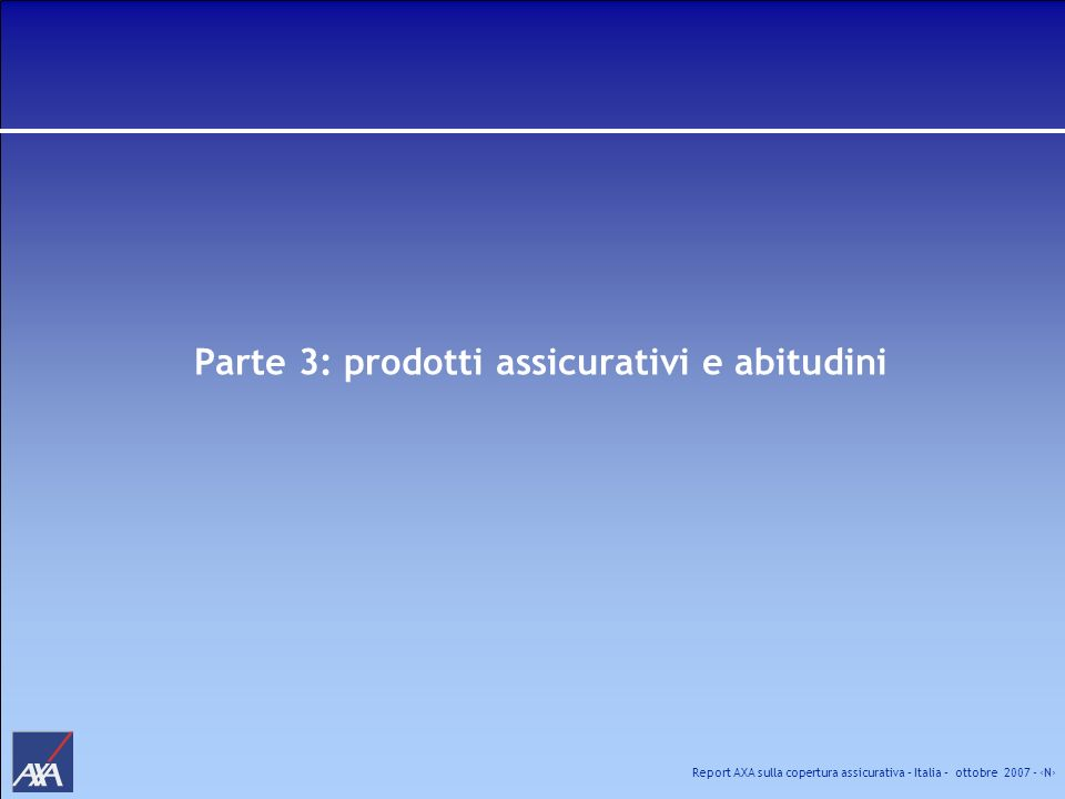 Parte 3: prodotti assicurativi e abitudini