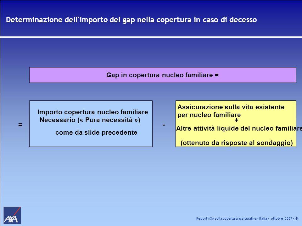 Determinazione dell importo del gap nella copertura in caso di decesso