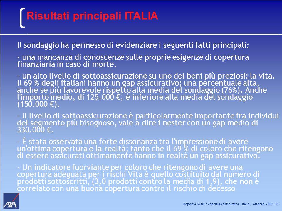 Risultati principali ITALIA