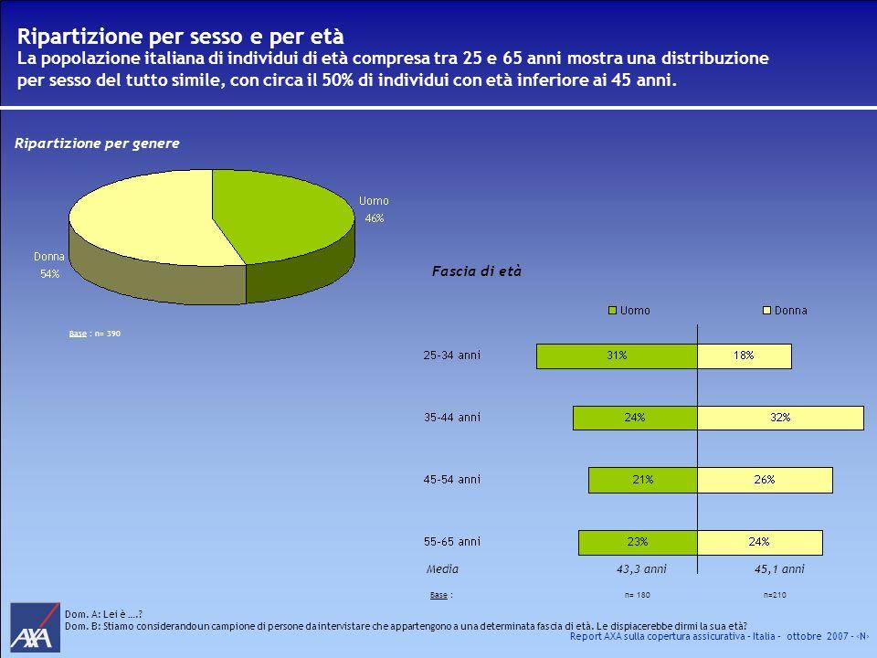 Ripartizione per sesso e per età La popolazione italiana di individui di età compresa tra 25 e 65 anni mostra una distribuzione per sesso del tutto simile, con circa il 50% di individui con età inferiore ai 45 anni.