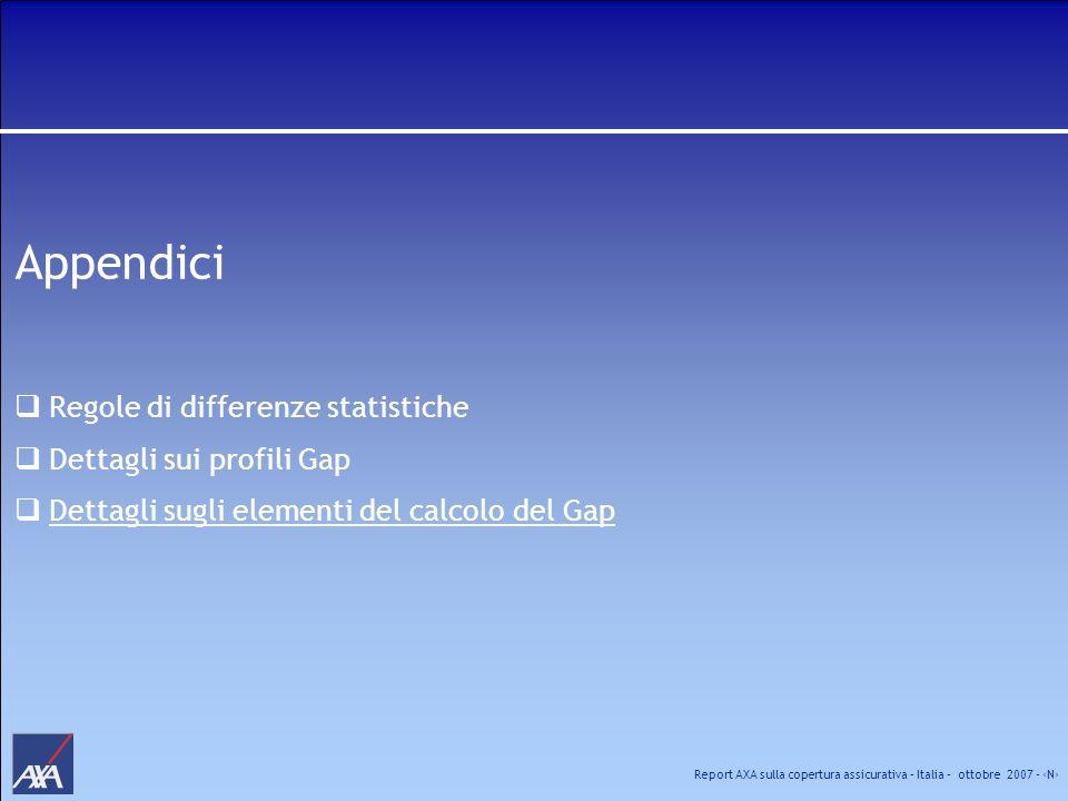 Appendici Regole di differenze statistiche Dettagli sui profili Gap