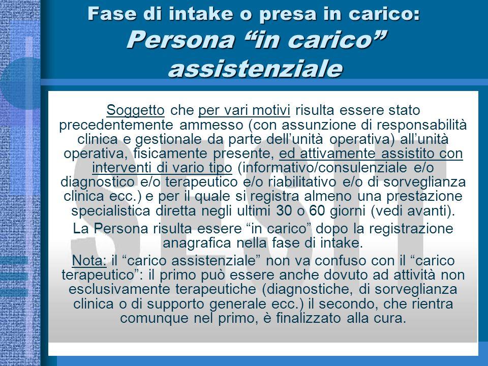 Fase di intake o presa in carico: Persona in carico assistenziale