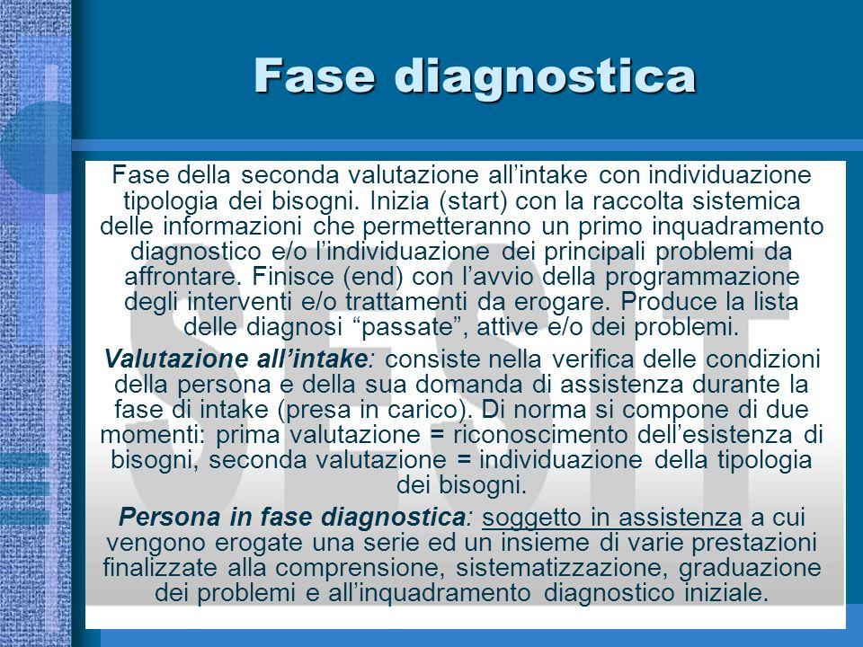 Fase diagnostica