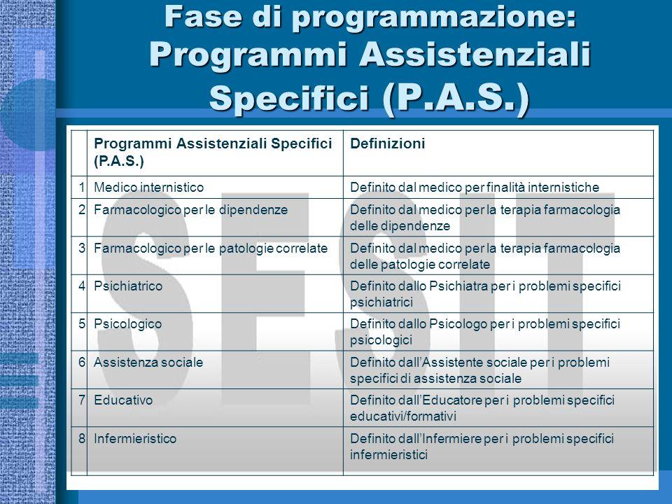 Fase di programmazione: Programmi Assistenziali Specifici (P.A.S.)