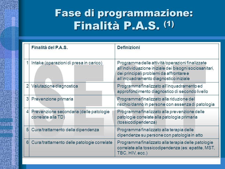 Fase di programmazione: Finalità P.A.S. (1)