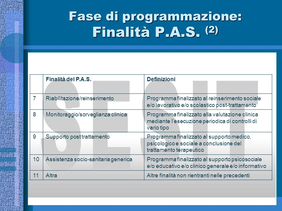 Fase di programmazione: Finalità P.A.S. (2)