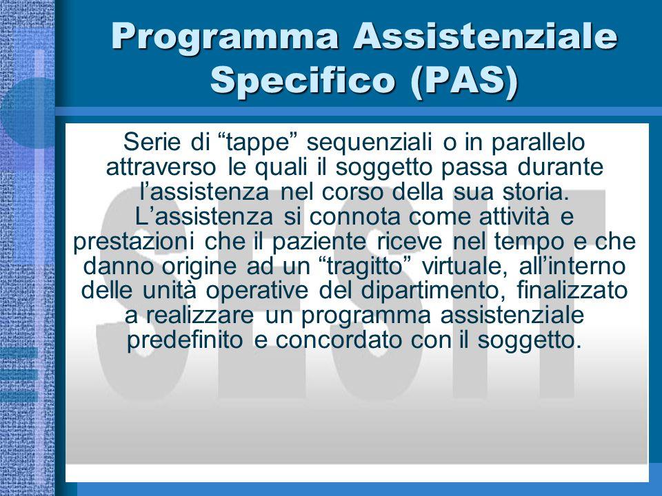 Programma Assistenziale Specifico (PAS)