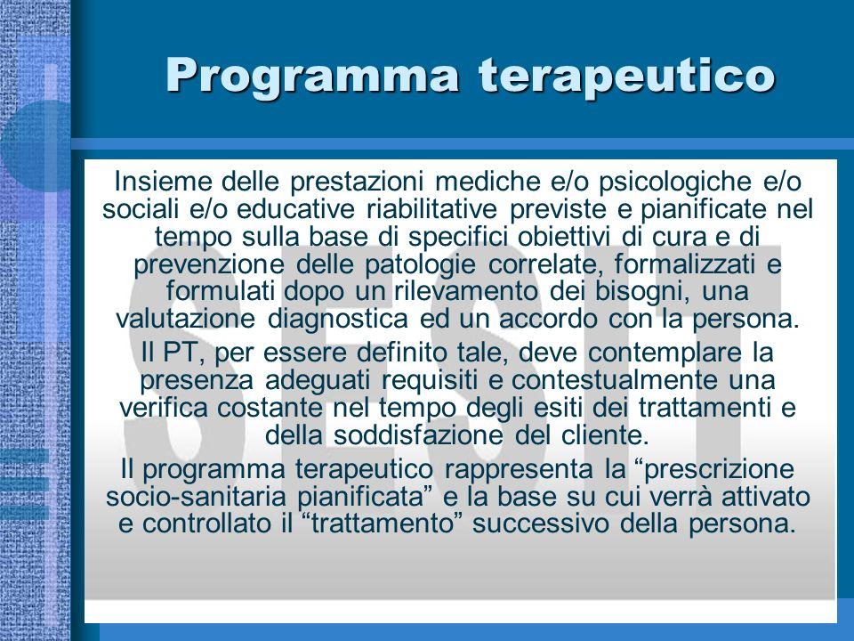 Programma terapeutico