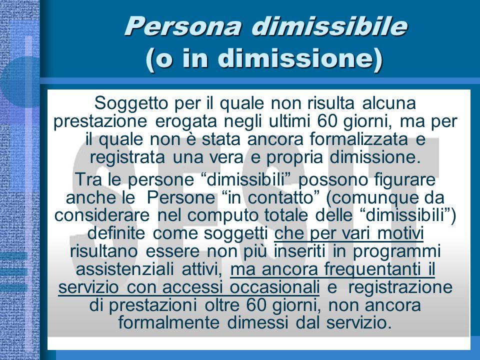 Persona dimissibile (o in dimissione)