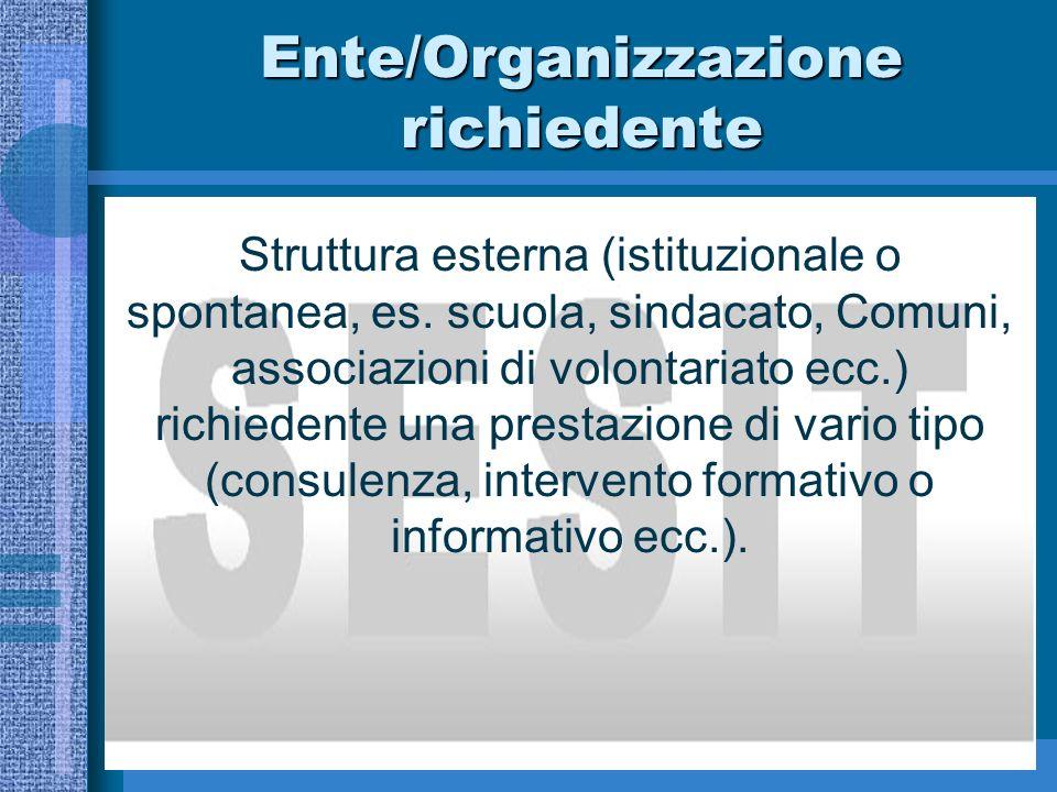 Ente/Organizzazione richiedente