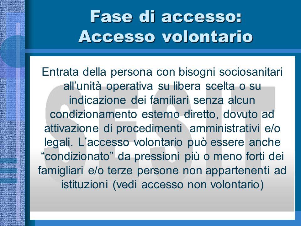 Fase di accesso: Accesso volontario