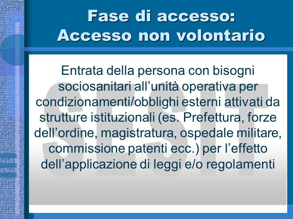 Fase di accesso: Accesso non volontario