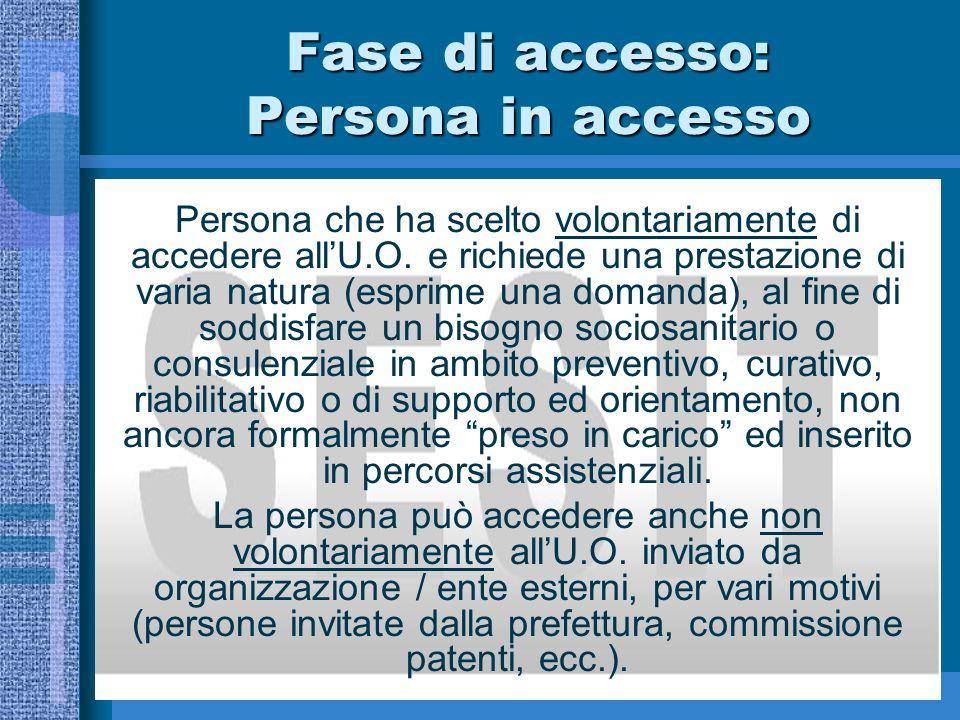 Fase di accesso: Persona in accesso