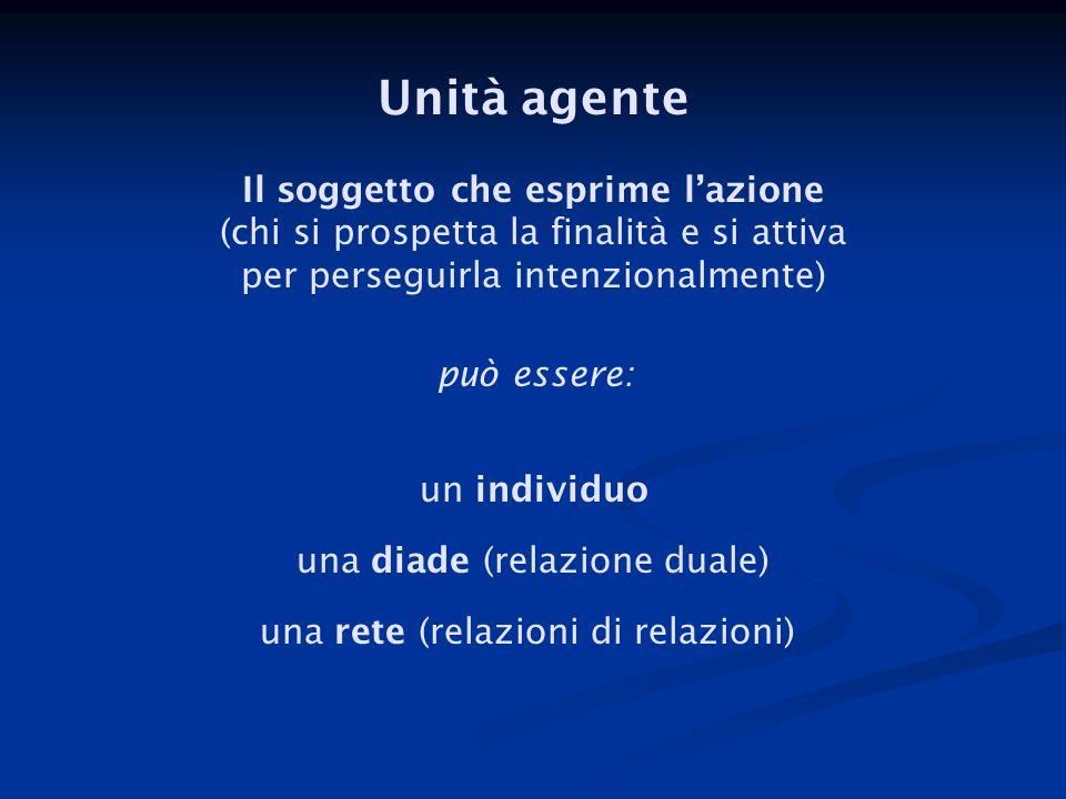 Unità agente Il soggetto che esprime l'azione